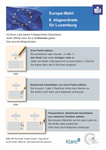 Link zur Checkliste für die Europa Wahlen